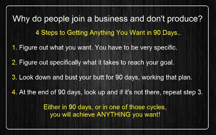 get-anything-you-want-in-90-days-1